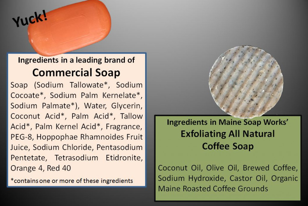 Commercial Soap Label Ingredients compared to Maine Soap Works